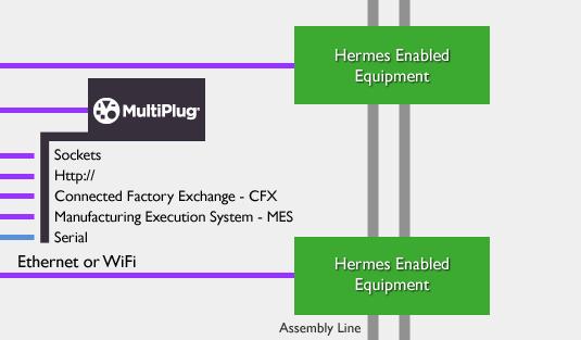 Hermes Pass-through Diagram